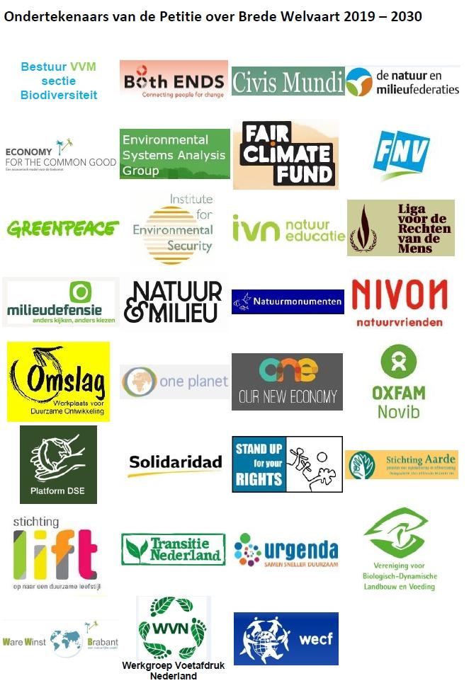 Ondertekenaars Petitie Brede Welvaart 2019-2030
